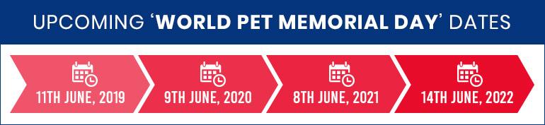 World Pet Memorial Day Dates