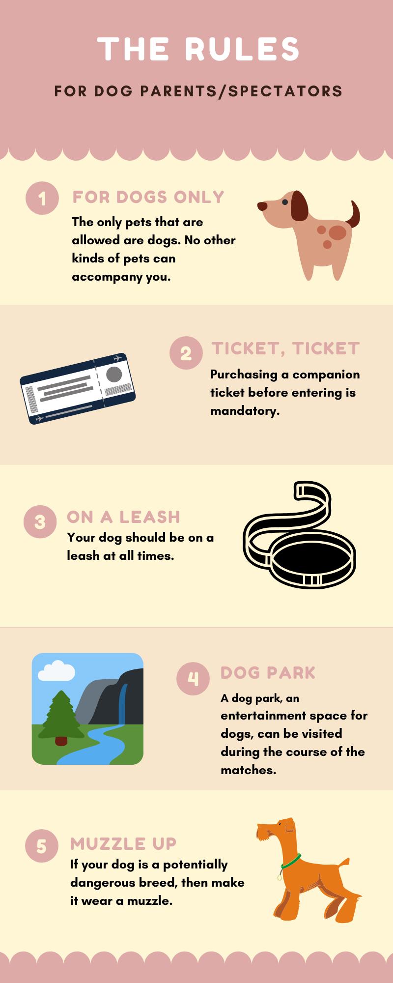 Cordoba Open Rules for Pet Parents